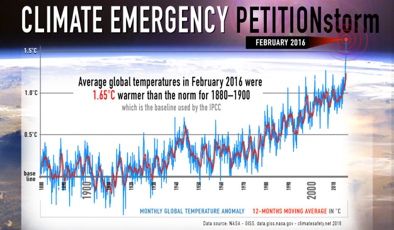 Climate Emergency Petition graph